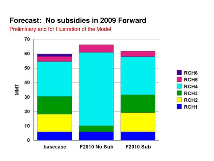 Forecast:  No subsidies in 2009 Forward