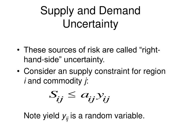 Supply and Demand Uncertainty