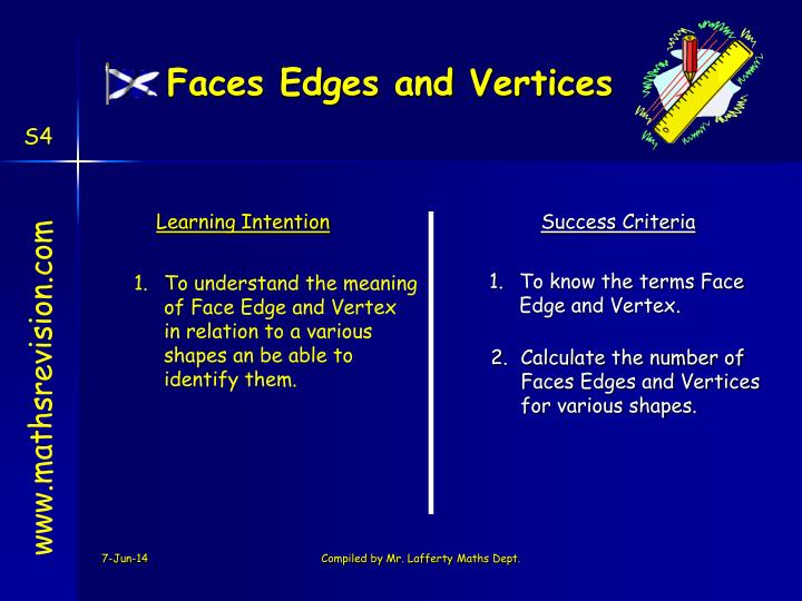 Faces edges and vertices