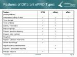 features of different epro types