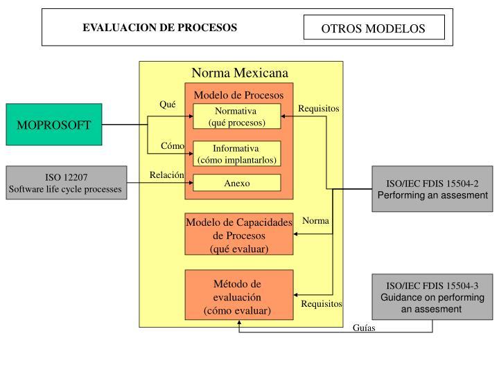 Norma Mexicana