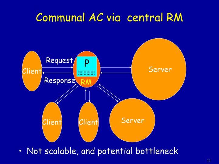 Communal AC via  central RM