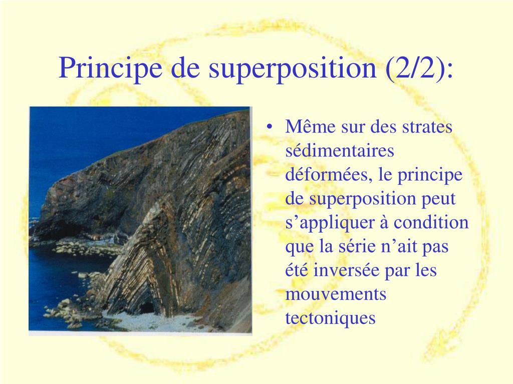 datation relative des strates rocheuses