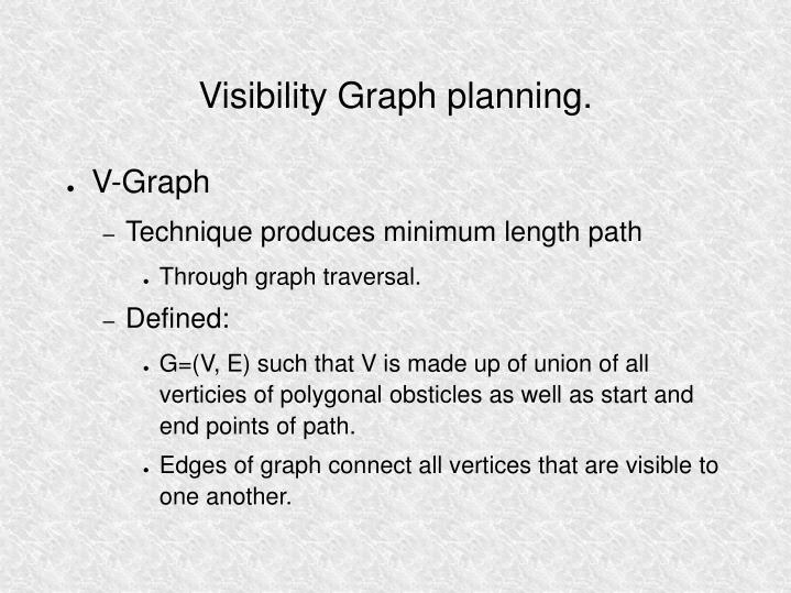 Visibility Graph planning.