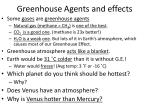 greenhouse agents and effects