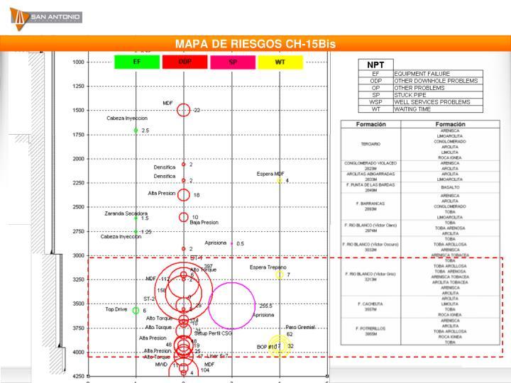MAPA DE RIESGOS CH-15Bis