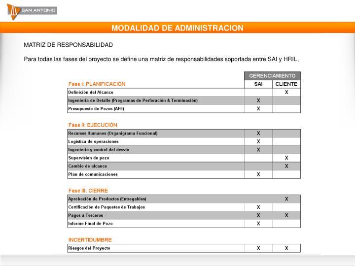 MODALIDAD DE ADMINISTRACION
