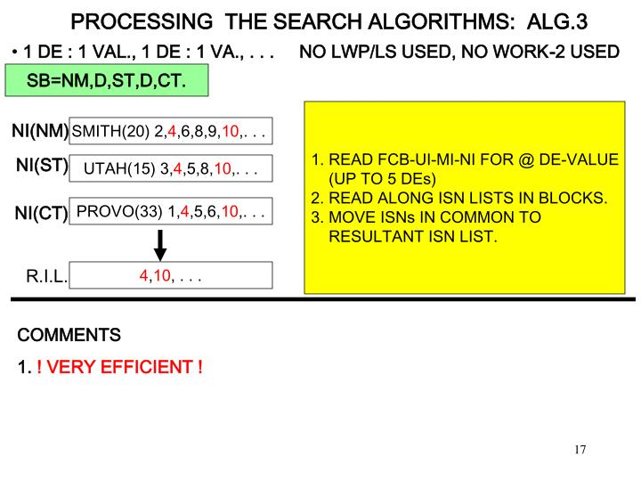 PROCESSING  THE SEARCH ALGORITHMS:  ALG.3