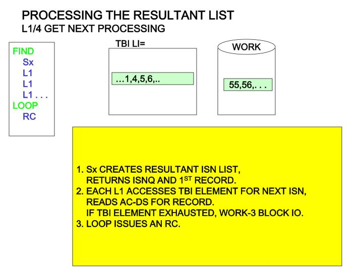 PROCESSING THE RESULTANT LIST