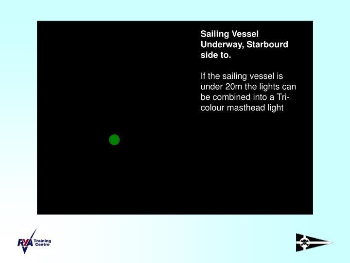 Sailing Vessel Underway, Starbourd side to.