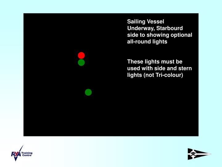 Sailing Vessel Underway, Starbourd side to showing optional all-round lights