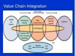 value chain integration