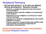peripheral tolerance