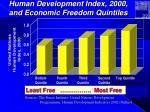 human development index 2000 and economic freedom quintiles