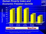 human poverty index and economic freedom quintile