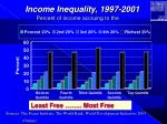 income inequality 1997 2001
