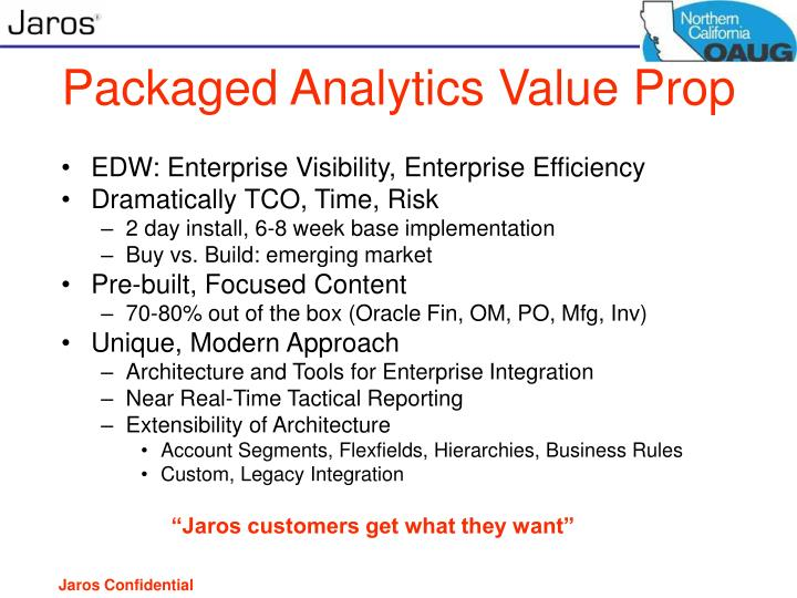 Packaged Analytics Value Prop