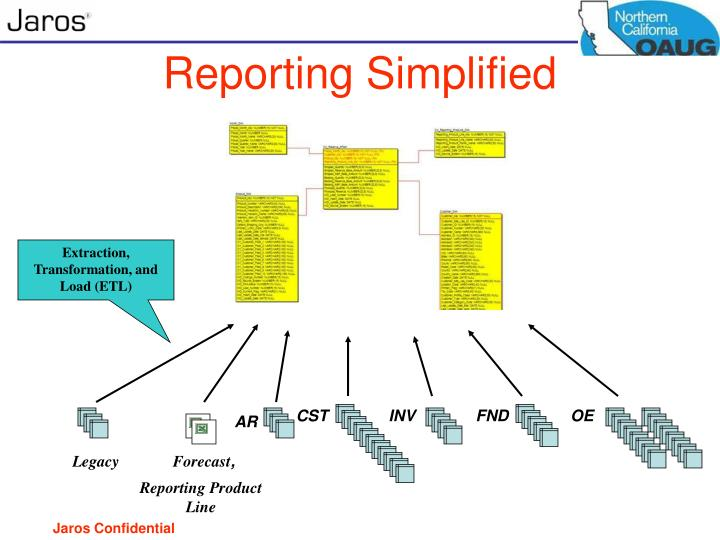 Reporting Simplified