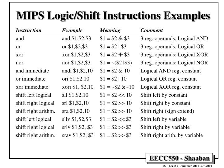 MIPS Logic/Shift Instructions Examples