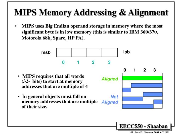 Mips memory addressing alignment