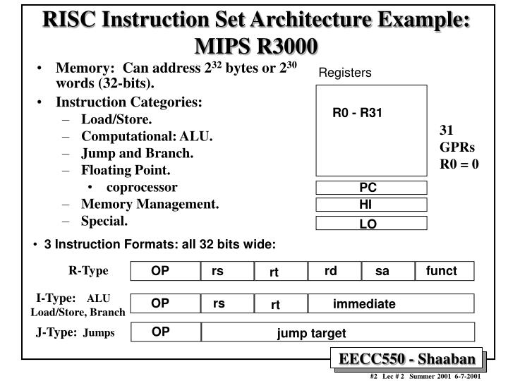 Risc instruction set architecture example mips r3000