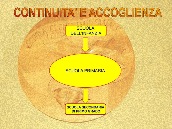 CONTINUITA' E ACCOGLIENZA