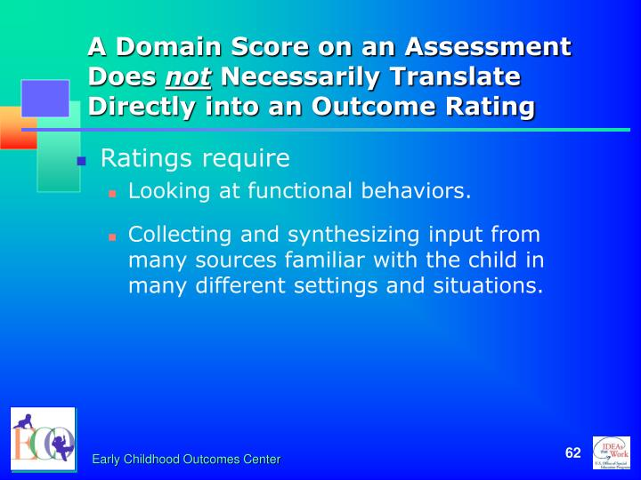 A Domain Score on an Assessment Does