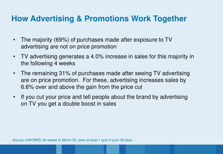 How Advertising & Promotions Work Together