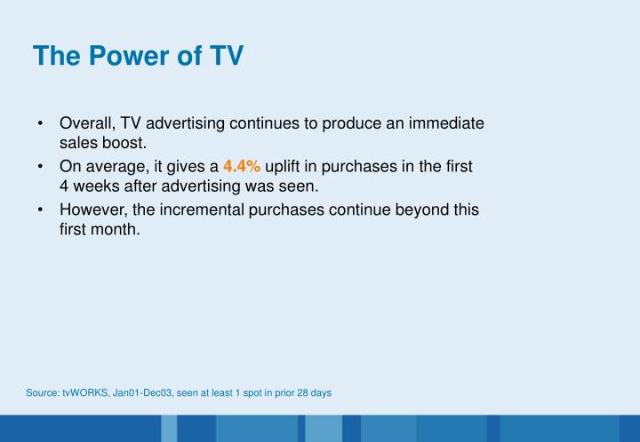 The power of tv