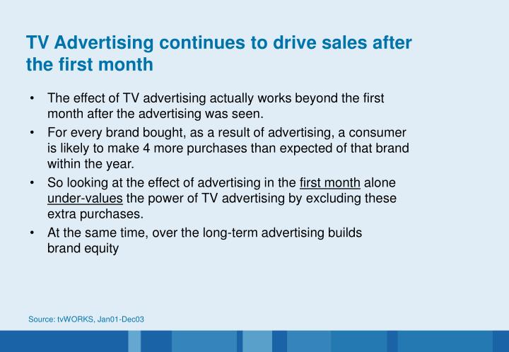 TV Advertising continues to drive sales after the first month
