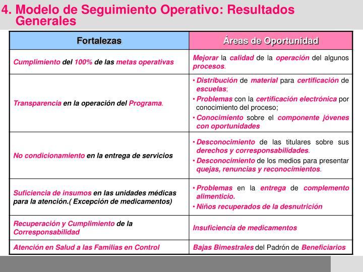 4. Modelo de Seguimiento Operativo: Resultados Generales