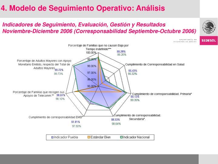 4. Modelo de Seguimiento Operativo: Análisis