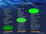 e gov evolution