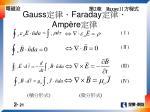 gauss faraday amp re