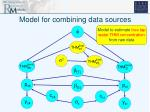 model for combining data sources4