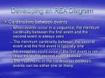 developing an rea diagram20