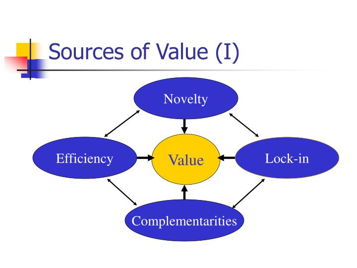 Sources of Value (I)