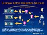 example before integration services