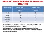 effect of thermal radiation on structures tno 1992