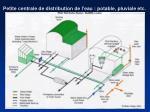 petite centrale de distribution de l eau potable pluviale etc