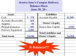 jessica jane s campus delivery balance sheet june 30 201