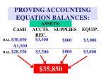 proving accounting equation balances14