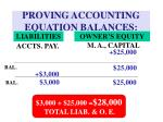 proving accounting equation balances3