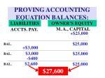 proving accounting equation balances5