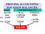 proving accounting equation balances7