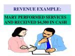 revenue example