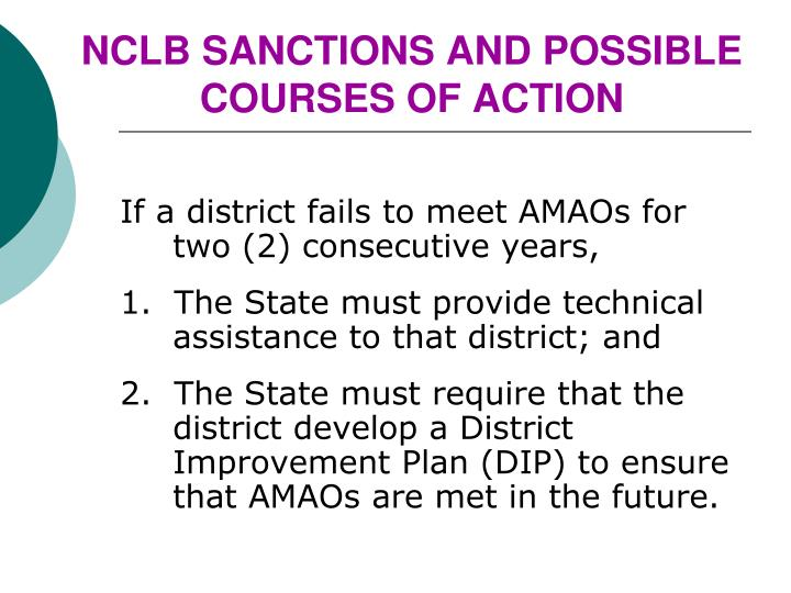 NCLB SANCTIONS AND POSSIBLE COURSES OF ACTION
