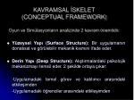 kavramsal skelet conceptual framework oyun ve sim lasyonlar n analizinde 2 kavram nemlidir