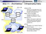 802 11 architektur infrastrukturnetz