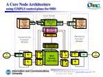 a core node architecture using gmpls control plane for obs